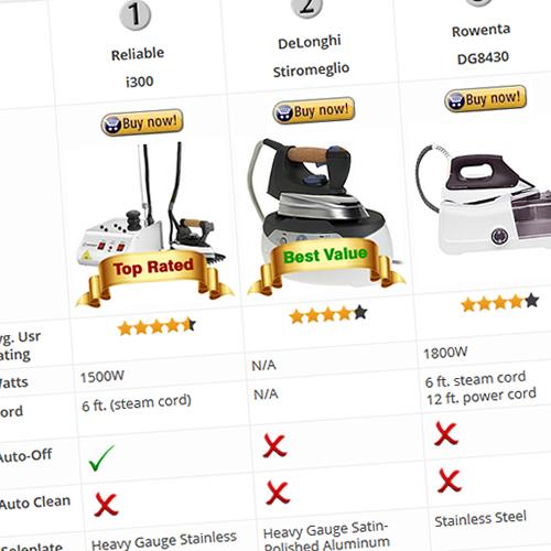 best steam cleaner reviews best steam mop 2017 uk models. Black Bedroom Furniture Sets. Home Design Ideas
